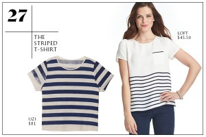 Spring Fashion Stripes